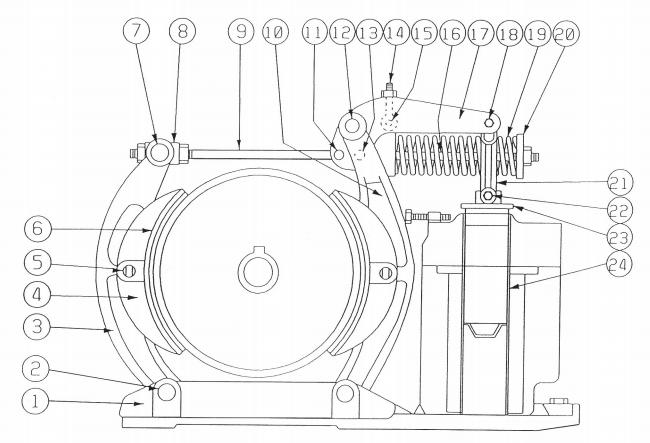 Westinghouse Type DI 062-F Magnetic Brake