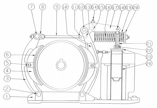 Westinghouse Type DI 167-F Magnetic Brake