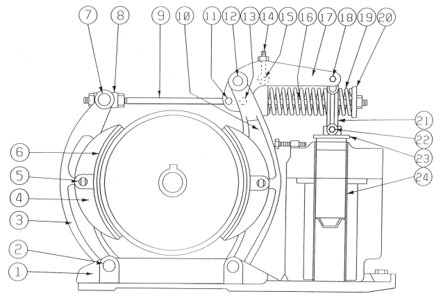Westinghouse Type DI 198-F Magnetic Brake