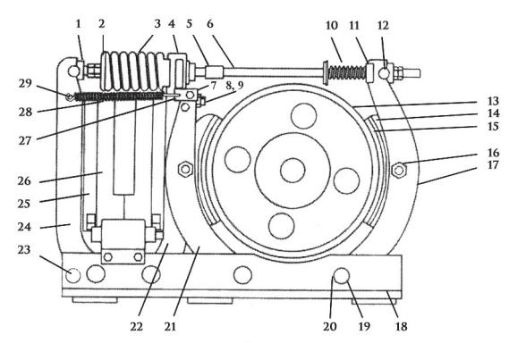 Westinghouse Type TM-1035 Magnetic Shoe Brake