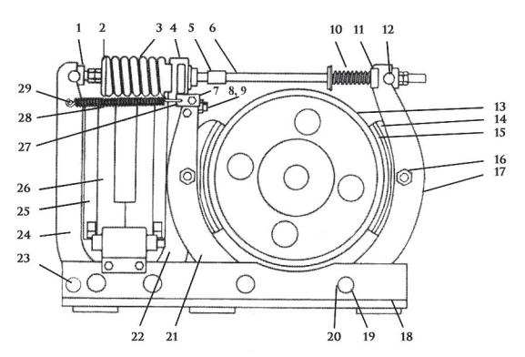 Westinghouse Type TM-1985 Magnetic Shoe Brake