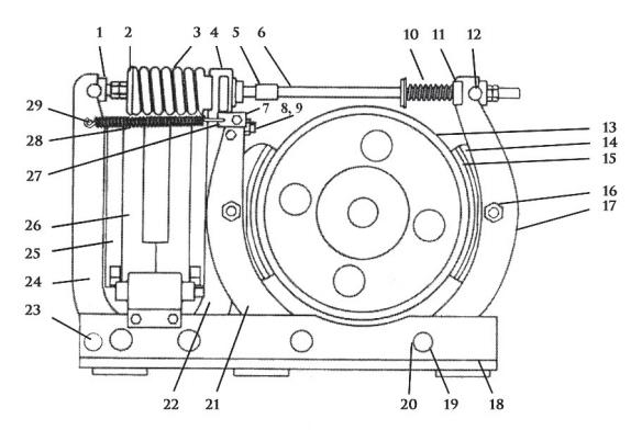 Westinghouse Type TM-2311 Magnetic Shoe Brake