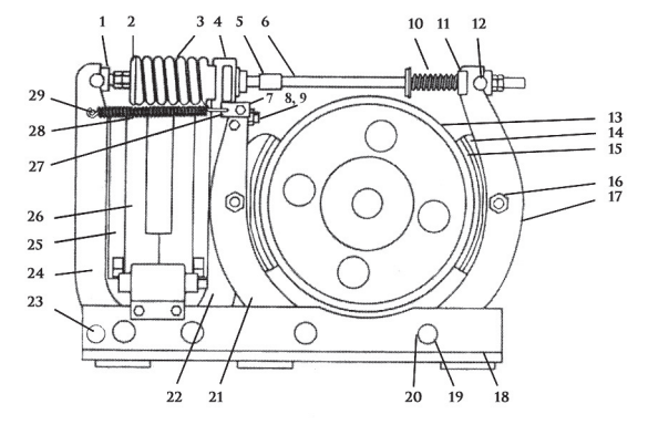 Westinghouse Type TM-3014 Magnetic Shoe Brake