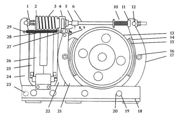 Westinghouse Type TM-83 Magnetic Shoe Brake